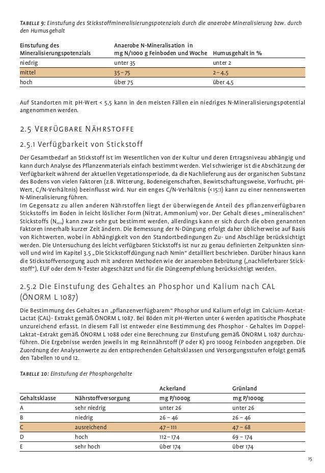 Ausgezeichnet Multiplikation Einer Tabelle Frei Galerie - Super ...