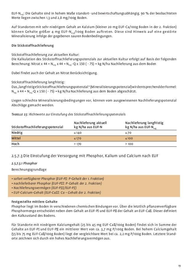 Richtlinien Für Die Sachgerechte Düngung Rl Sgd6 Des Bmlfuw 2006
