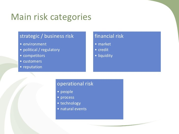 Financial risk in detailed look