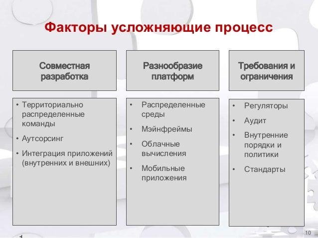Факторы усложняющие процесс Совместная разработка • Территориально распределенные команды • Аутсорсинг • Интеграция прилож...