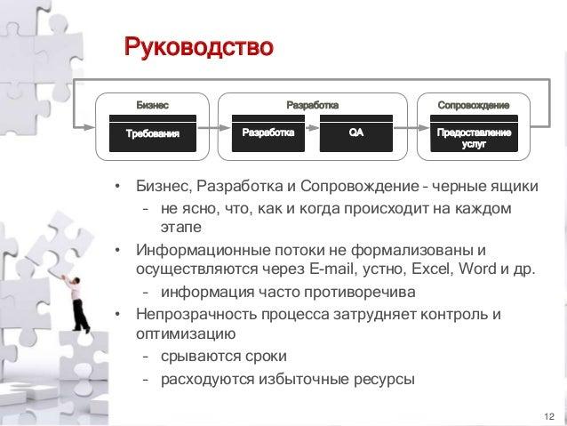 Руководство Бизнес Требования  Разработка Разработка  Сопровождение QA  Предоставление услуг  • Бизнес, Разработка и Сопро...