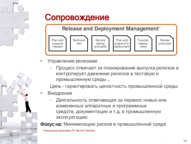 Summary of Expected Results Сопровождение Release and Deployment Management*  production environments Plan and prepare rel...