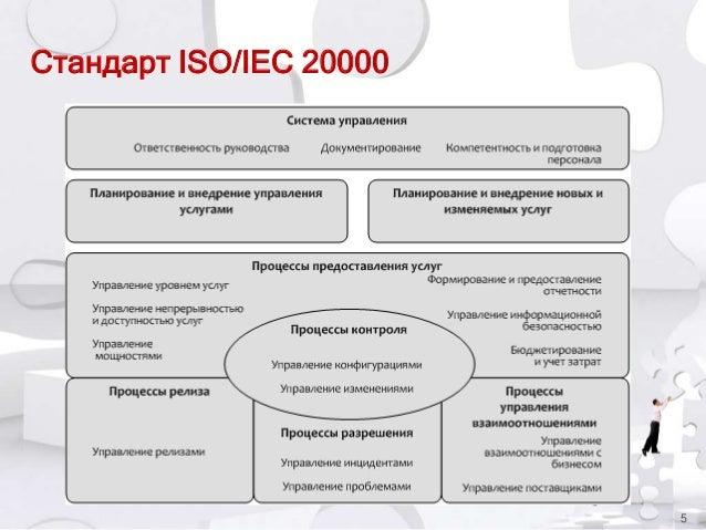Стандарт ISO/IEC 20000  5