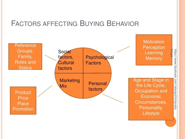 factors affecting ethical behavior essay The aim of the present study was to explore the factors that impede the  translation of consumers' ethical intentions into purchasing behaviour.