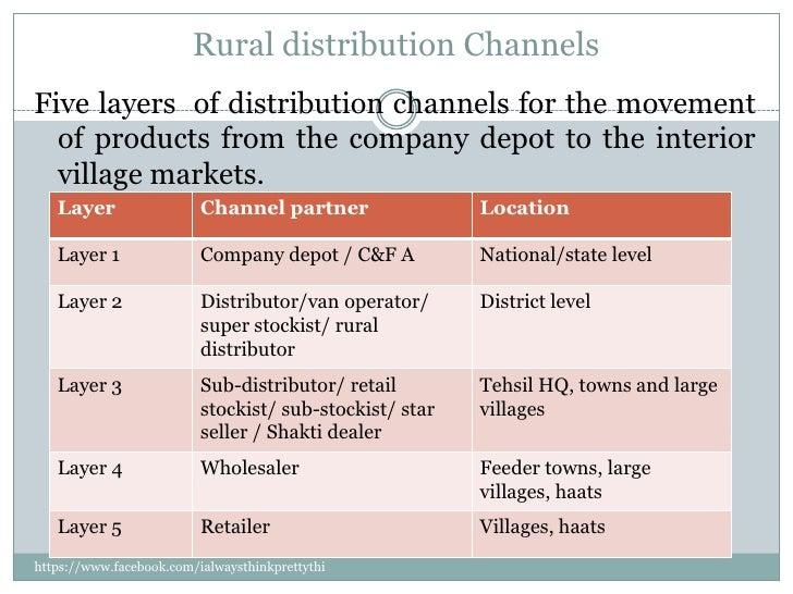 distribution channel of honda company
