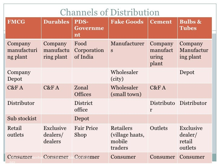 distribution channels of ambuja cement in india The swiss cement behemoth lafargeholcim has reportedly commenced a process that could result in a possible merger of acc and ambuja cements this merger could help reduce operating costs for both the companies and increase profitability, strengthen marketing and distribution channels.