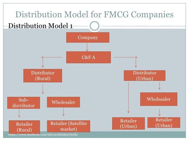 fmcg challenges