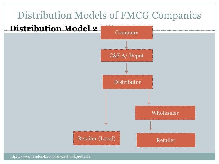 fmcg business model pdf