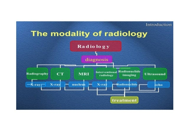 Radiography & Fluoroscopy equipmentTypical doses of the order of 0.2 mGy to 10 mGy Radiography Fluoroscopy X-ray unit