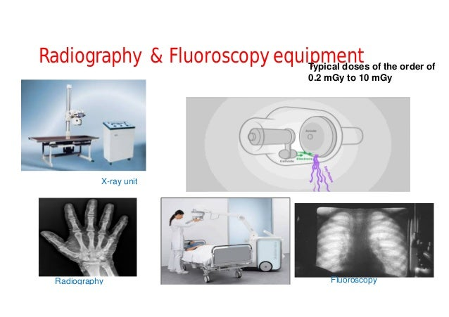 Mammography Typical doses of the order of 3 mGy to 7 mGy