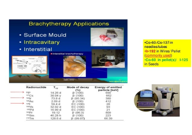 Reference: http://www.slideshare.net/ravrak/intro-to-radiography-12ndt Reference: http://www.twggroup.in/radiographic-test...