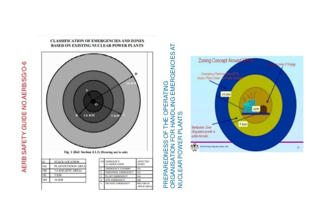 SUGGESTED RADIUS OF THE INNER CORDONED AREA (SAFETY PERIMETER) IN A RADIOLOGICAL EMERGENCY Situation Initial inner cordone...