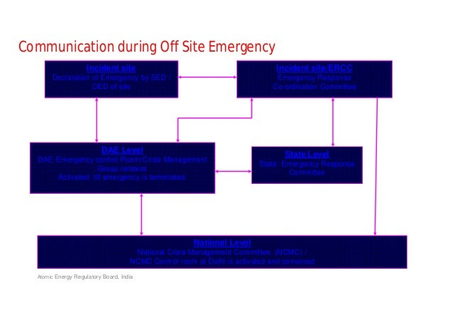 During Emergency Situation in Other Country  Obtain information regarding progression of events and radiological releases...