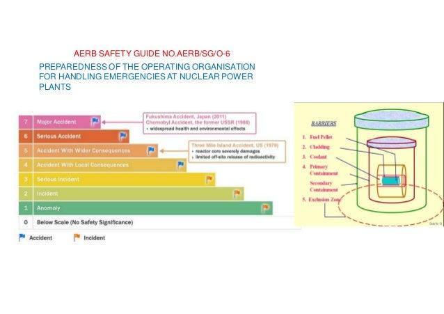 Ref: http://www.slideshare.net/Tunoo/rad-safety-at-hospitals-v-07-25jun2010-peternyan RADIATION ACCIDENTS