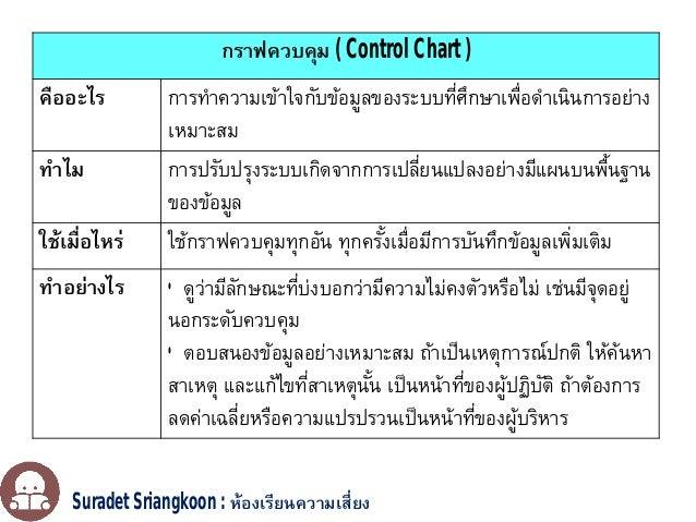 เคร องม อพ นฐานในการพ ฒนาระบบ rm และอ นๆ suradet sriangkoon