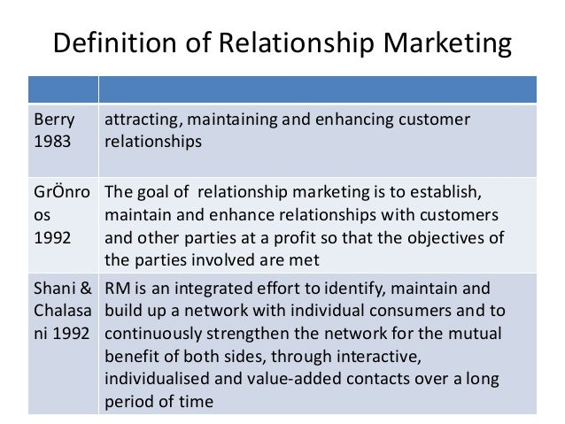definition of relationship in marketing