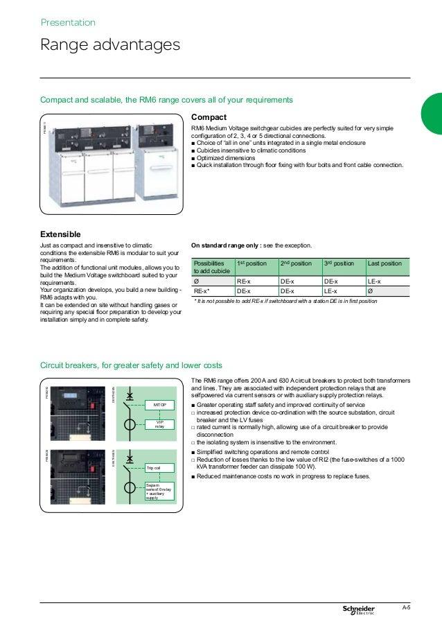 schneider rm6 mv medium voltage compact switchboard ring main unit rh slideshare net