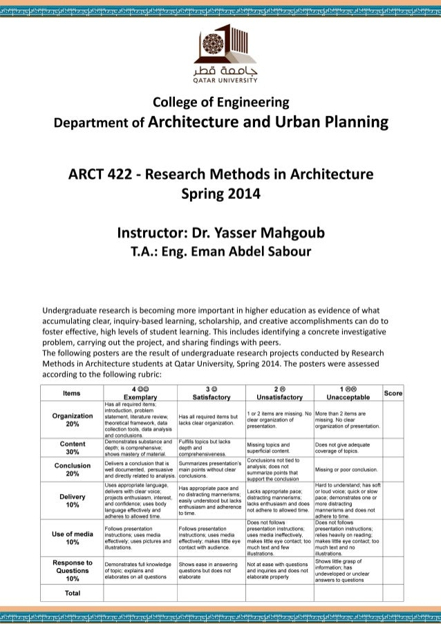 Research Methods in Architecture posters - Spring 2014