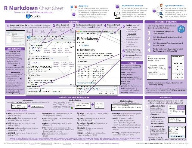 Rmarkdown cheatsheet-2 0