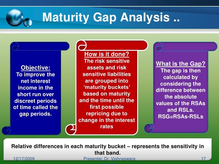 interest rate risk management in banks pdf