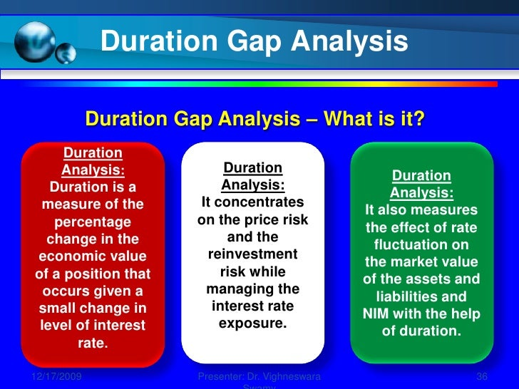 operations management gap analysis Learn more about chapter 5: customers, stakeholders and gap analysis customers, stakeholders and gap analysis stage of the event operations management.