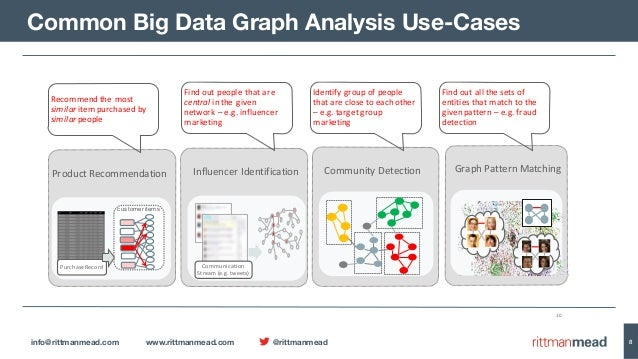 Making Smarter Business Decisions with Big Data: A Netflix ...