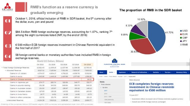 RMB Internationalization and Practical Use in Caribbean