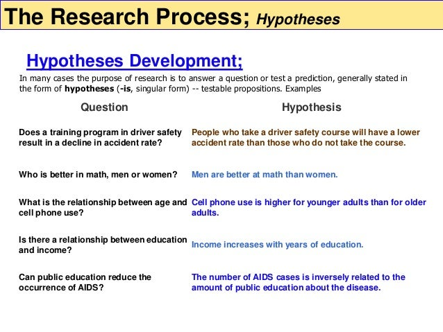 Chapter 9 fundamentals of hypothesis testing: one-sample tests.