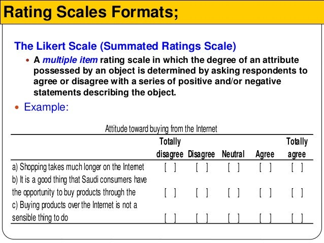 likert scale summated rating scale Chapter 13 - scaling  a likert scale consists of a series of statements,  this is an example of a summated rating scale.
