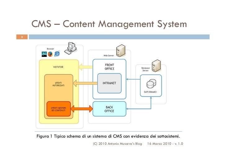 CMS – Content Management System3     Figura 1 Tipico schema di un sistema di CMS con evidenza dei sottosistemi.           ...