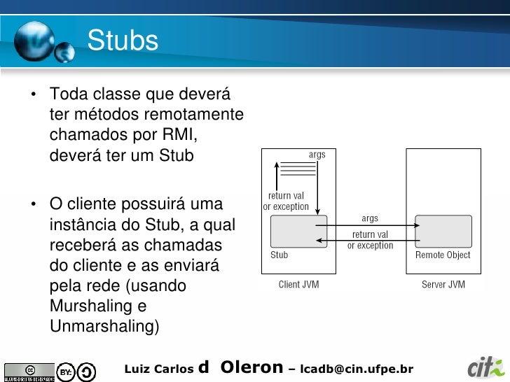 Sistemas distribuídos com RMI