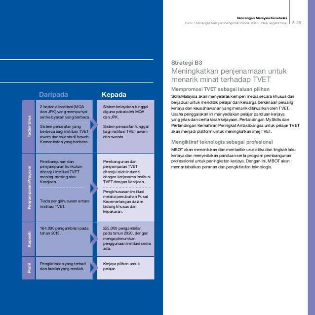Rancangan Malaysia Kesebelas Bab 5: Meningkatkan pembangunan modal insan untuk negara maju 5-26 Strategi B3 Meningkatkan p...