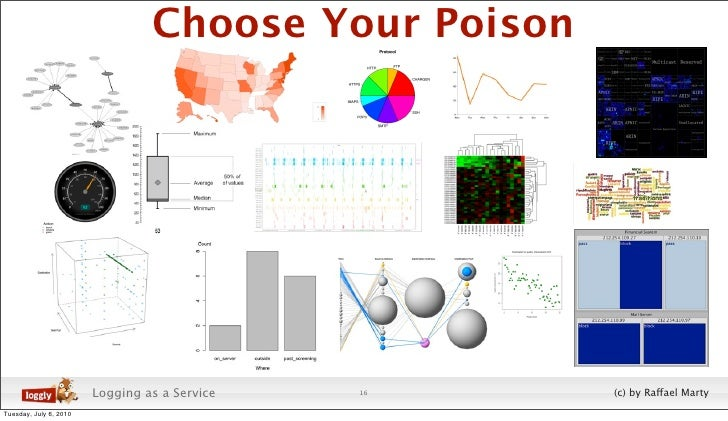 Choose Your Poison                             Logging as a Service   16     (c) by Raffael Marty Tuesday, July 6, 2010