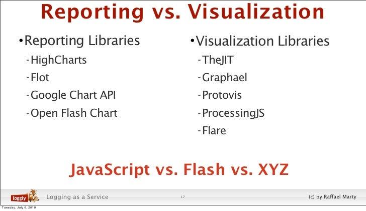Reporting vs. Visualization           • Reporting Libraries                     • Visualization Libraries                -...