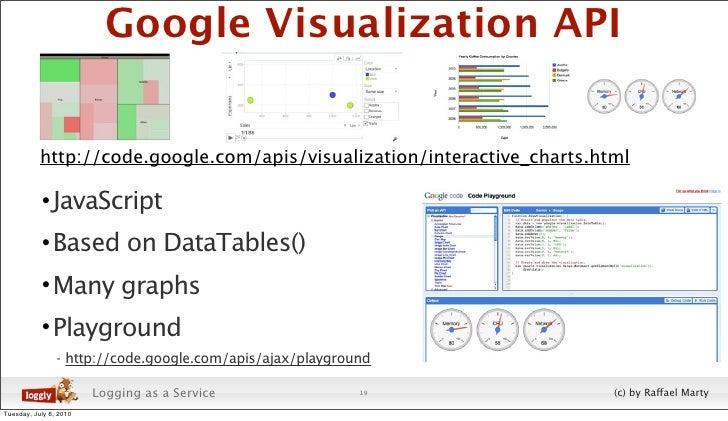 Google Visualization API              http://code.google.com/apis/visualization/interactive_charts.html             • Java...