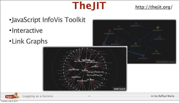 TheJIT   http://thejit.org/            • JavaScript InfoVis Toolkit           • Interactive           • Link Graphs       ...