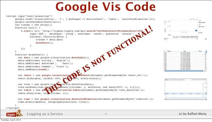 "<script type=""text/javascript"">                                            Google Vis Code            google.load('visuali..."