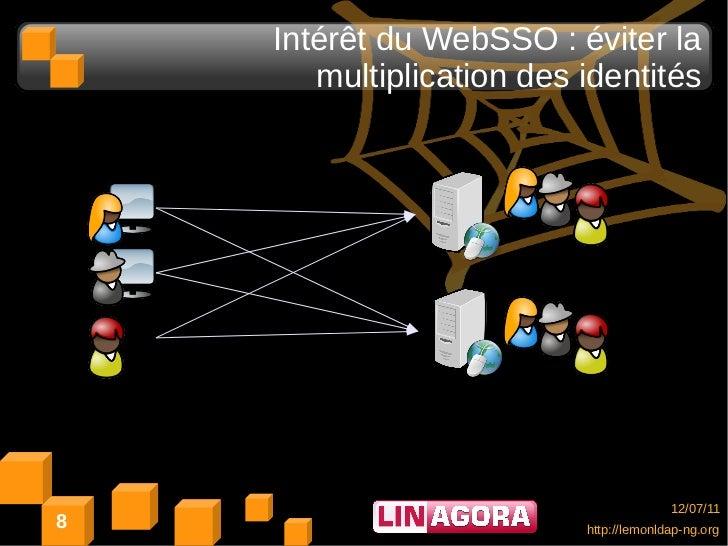 Intérêt du WebSSO : éviter la       multiplication des identités                                        12/07/118         ...