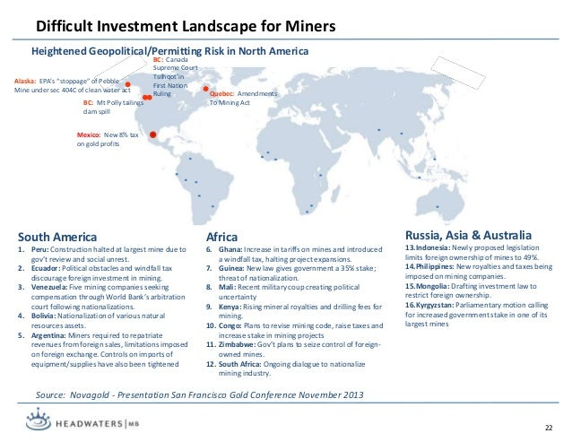 Introduction To The Global Mining Industry