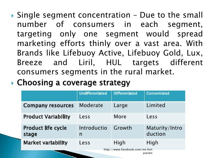 market coverage of lifebuoy soap Question is: how can companies entering into rural emerging markets design a   has 80 percent market share in flashlights in india  lifebuoy hand soap.