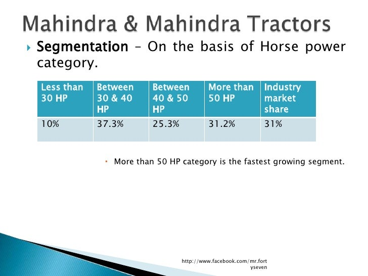    Segmentation – On the basis of Horse power    category.    Less than   Between     Between          More than         ...
