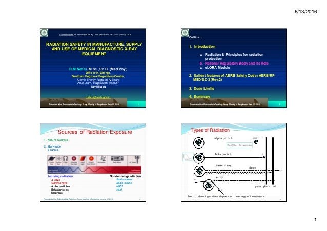 6/13/2016 1 Salient features of new AERB Safety Code (AERB/RF-MED/SC-3(Rev.2) /2016 R.M.Nehru M.Sc., Ph.D. (Med.Phy.) Offi...