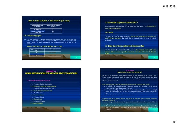 6/13/2016 16 TABLE-1B: TOTAL FILTRATION Vs TUBE POTENTIAL [Ref: IS 7620] Maximum Rated Tube Potential (kVp) Minimum Total ...