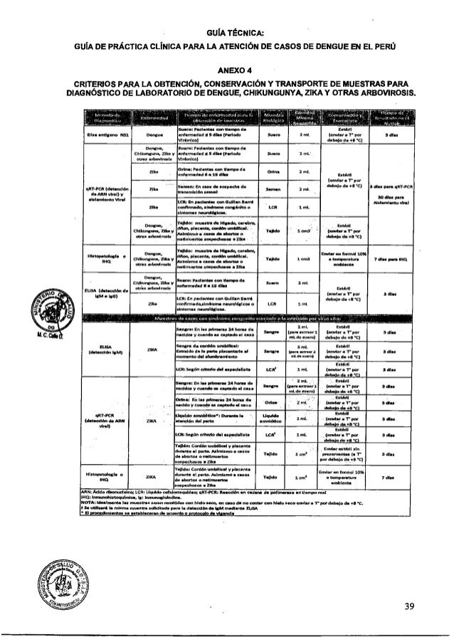 Guia manejo de dengue- Rm nº 071-2017 MINSA