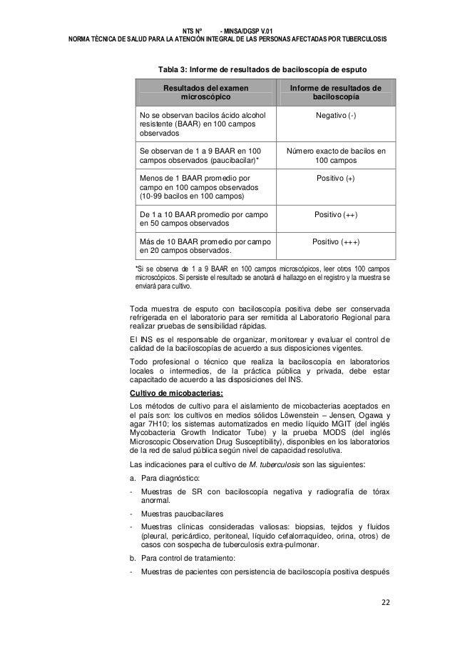 NTS Nº - MINSA/DGSP V.01 NORMA TÉCNICA DE SALUD PARA LA ATENCIÓN INTEGRAL DE LAS PERSONAS AFECTADAS POR TUBERCULOSIS  Tabl...