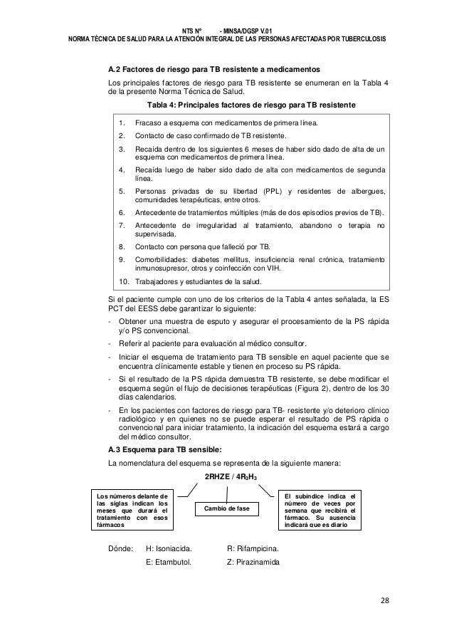 NTS Nº - MINSA/DGSP V.01 NORMA TÉCNICA DE SALUD PARA LA ATENCIÓN INTEGRAL DE LAS PERSONAS AFECTADAS POR TUBERCULOSIS  A.2 ...