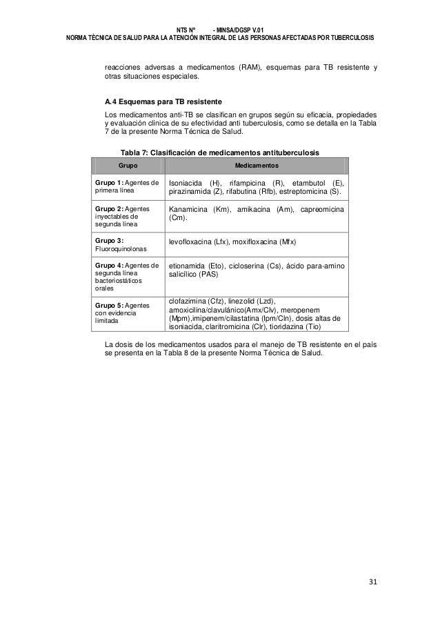 NTS Nº - MINSA/DGSP V.01 NORMA TÉCNICA DE SALUD PARA LA ATENCIÓN INTEGRAL DE LAS PERSONAS AFECTADAS POR TUBERCULOSIS  reac...