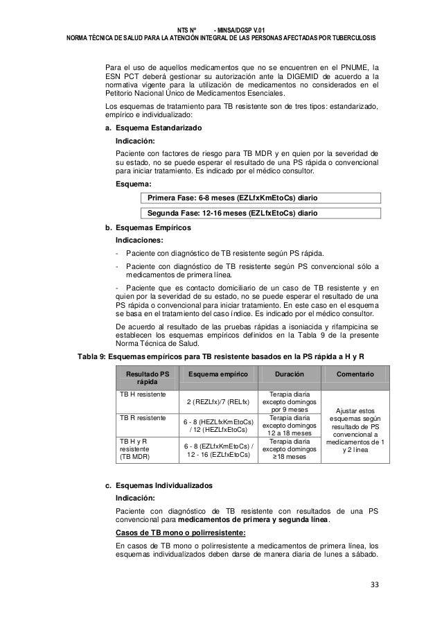 NTS Nº - MINSA/DGSP V.01 NORMA TÉCNICA DE SALUD PARA LA ATENCIÓN INTEGRAL DE LAS PERSONAS AFECTADAS POR TUBERCULOSIS  Para...