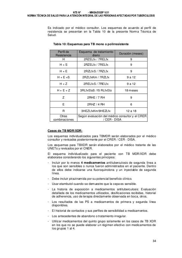 NTS Nº - MINSA/DGSP V.01 NORMA TÉCNICA DE SALUD PARA LA ATENCIÓN INTEGRAL DE LAS PERSONAS AFECTADAS POR TUBERCULOSIS  Es i...