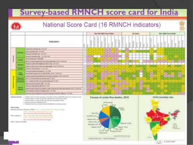 RMNCH+A GAP ANALYSIS : OBJECTIVES 1. Resource Availability in terms of infrastructure, human resources, capacity, fund ava...